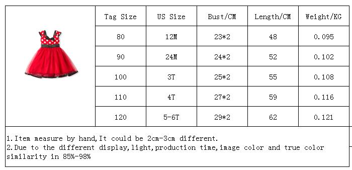 H52d003632d3a4e54a4a19ca98c7f28ea3 Lace Little Princess Dresses Summer Solid Sleeveless Tulle Tutu Dresses For Girls 2 3 4 5 6 Years Clothes Party Pageant Vestidos
