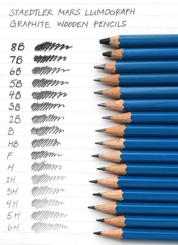 Staedtler Mars Lumograph Graphite Drawing and Sketching Pencils 100G12