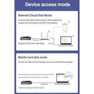 """Image 5 - Airdisk Q3X NAS 家族ネットワーククラウドストレージ 3.5 """"携帯ネットワークハードディスク USB3.0 リモートモバイルハードディスクボックス (ない HDD)"""
