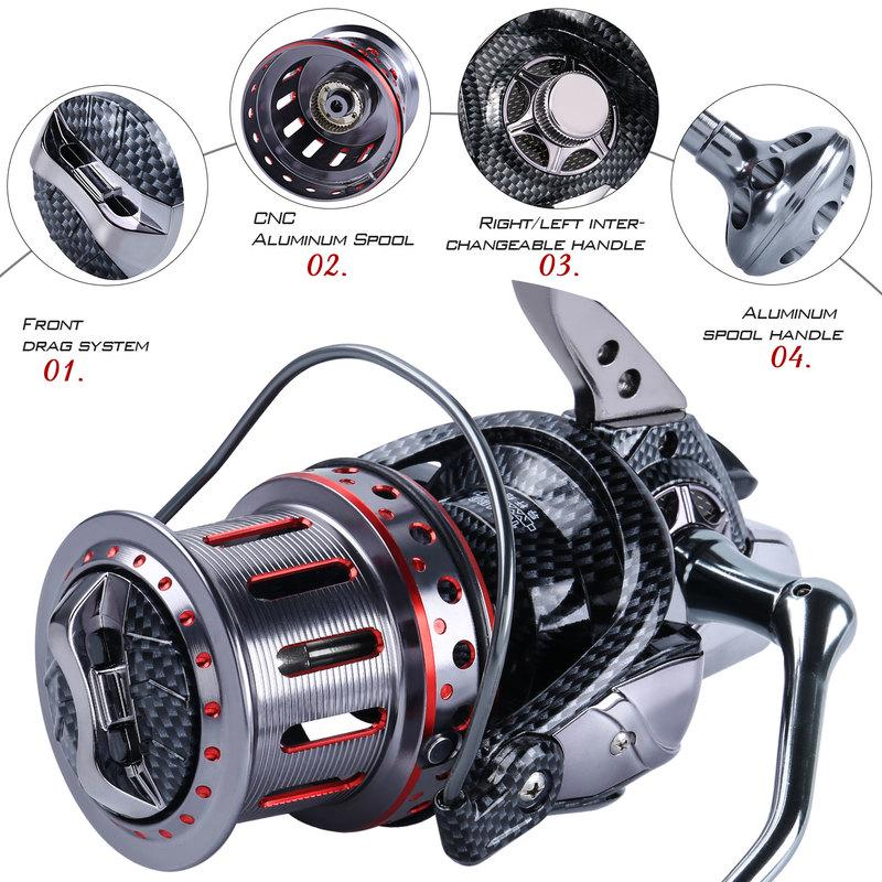 Lieyuwang 1000-12000 Ball Bearing Reels  carretilhas de pesca 5 species 11+1BB Trolling Reel Cheapest Spinning Reel Fishing Reel