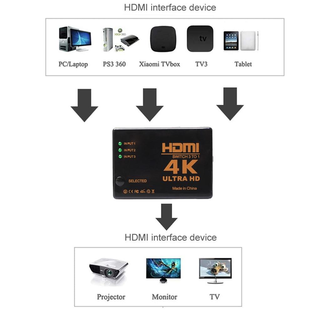 3x1 HDMI Cable Splitter HD 4K / 1080P 3