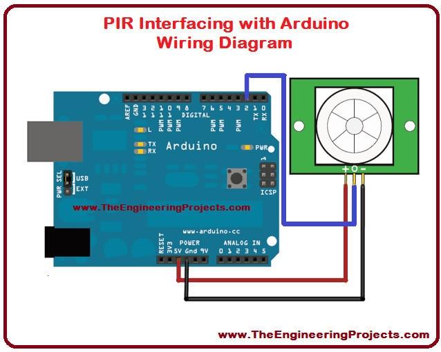 HC-SR501 Регулировка ИК пироэлектрический инфракрасный PIR датчик движения модуль детектора для arduino для raspberry pi комплекты+ чехол