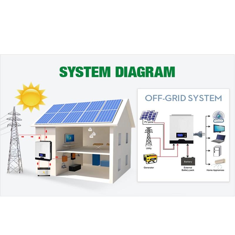 mppt 80a painel solar carregador ac 05