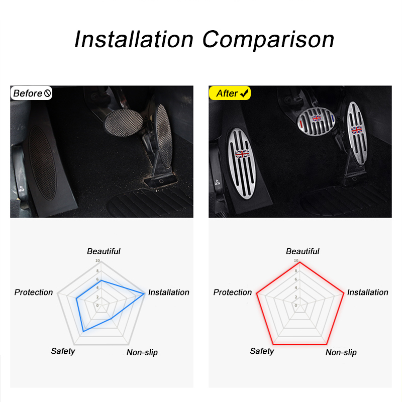 lowest price ZD 15pcs Car cup mat door gate slot pad stickers for Lifan X60 Accessories 2011 2012 2013 2014 2015
