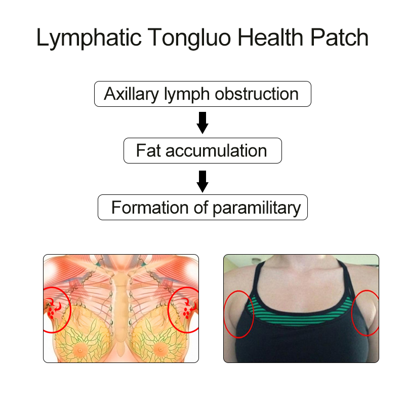 NEW 6/10 Pcs Neck Lymphatic Detox Patch Lymphatic Swelling Anti-Swelling Herbal Plaster Body Relaxation To Improve Sleep 2020 2