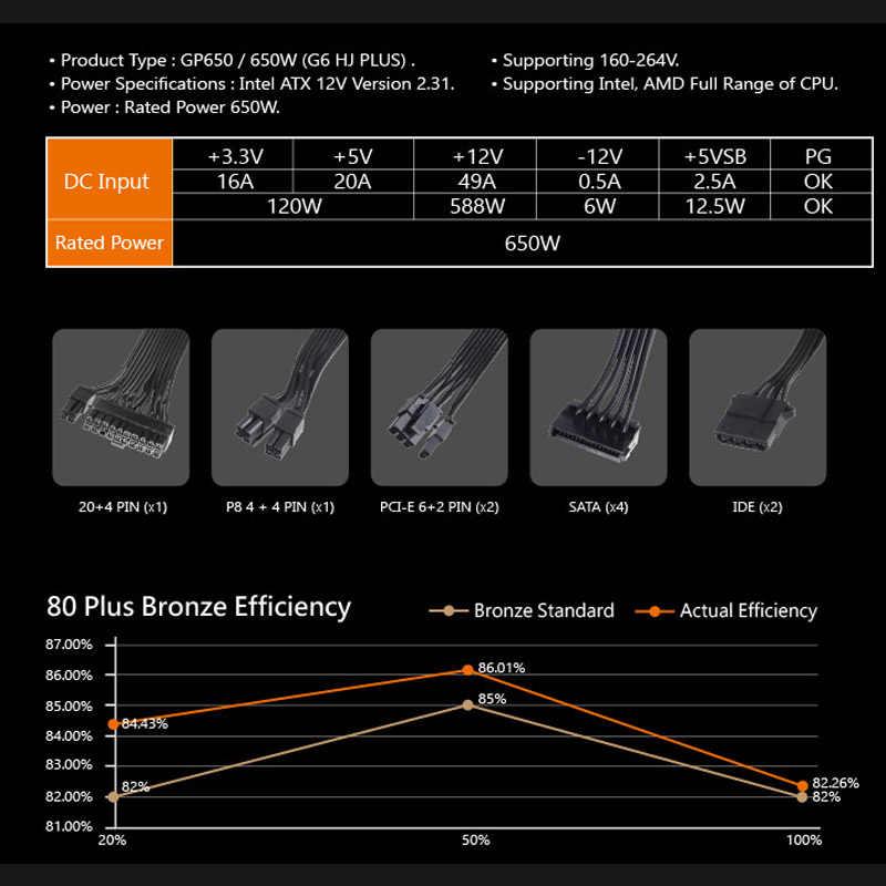 Aigo Voeding Pc 650W 12V Atx Psu 80Plus Brons Eu Plug Voedingen Voor Computer Voor intel Amd 12 Cm Fan Atx Voeding