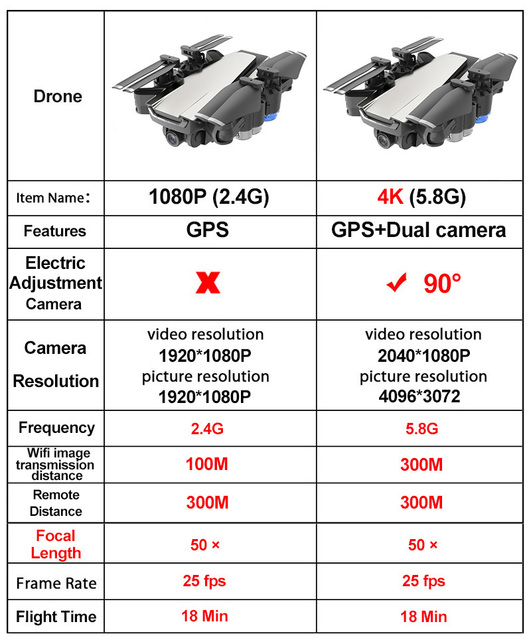HGIYI G11 GPS RC Drone 4K HD Camera Quadcopter Optical Flow WIFI 6