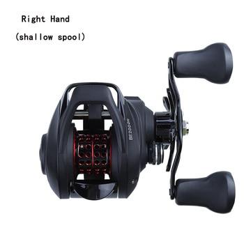 Μηχανισμός ψαρέματος συρτής linnhue bf2000