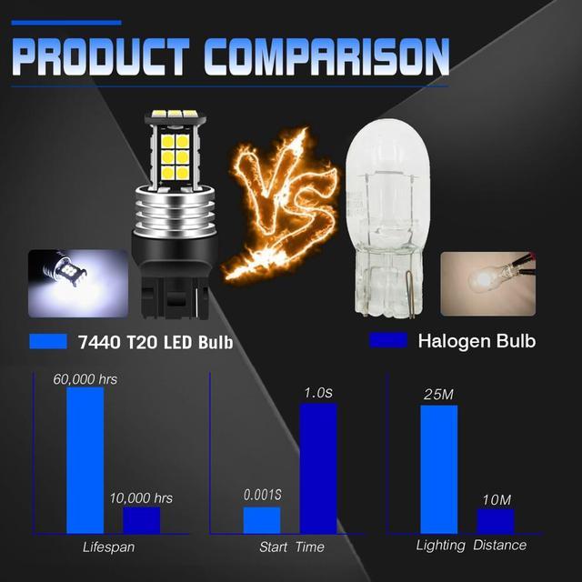 2pcs 7440 CANBUS W21W T20 car LED reverse light 3030 24SMD Bulbs Signal Lamp Error Free No Hyper Flash super bright 6000k White