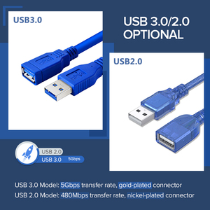 Image 5 - USB 3.0 Cable Flat USB Extension Cable Male to Female Data Cable USB2.0 Extender Cord for PC TV iPhone U disk Extension Cable