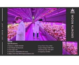 Image 4 - BestVA LED grow light Full Spectrum 600W/1000W/1200W/1500W/2000W/3000W/4000W Phytolamp for indoor plants seed flower grow tent