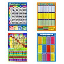 Quadrado de multiplicação 1-12 vezes tabelas crianças parede gráfico numeração educacional cartaz arte impressão wallchart para a escola de escritório e