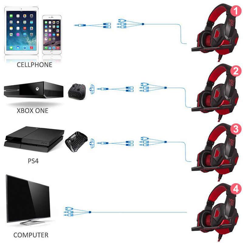 PC780 ชุดหูฟังสเตอริโอหูฟังเกมหมวกกันน็อค 3.5 มม.พร้อมไมโครโฟนควบคุมระดับเสียงสำหรับ Xbox One PS4 แล็ปท็อป PC GAMING