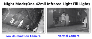 Image 5 - Sony IMX335+3516EV300 5MP H.265 2592*1944 IP Metal Bullet Camera Outdoor IP66 Low illumination IRC ONVIF CMS XMEYE P2P RTSP