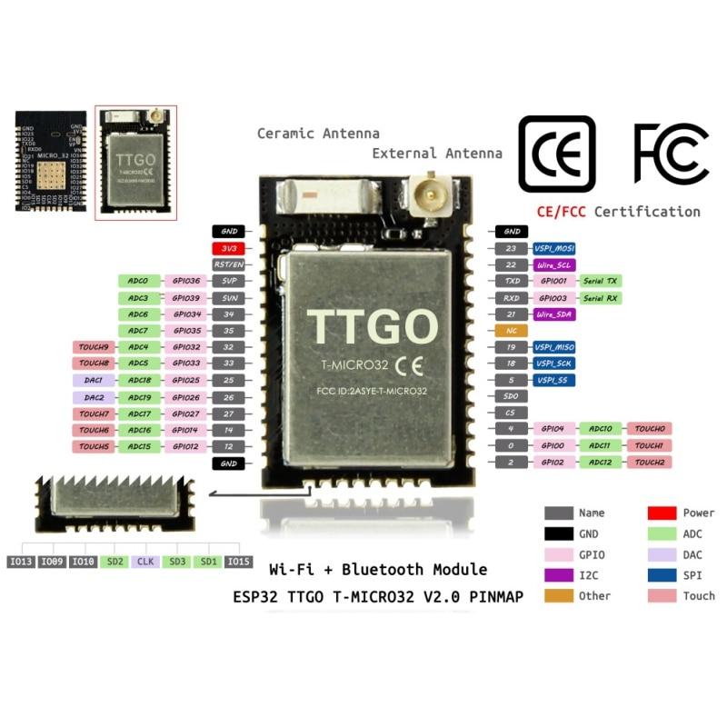 TTGO Micro-32 V2.0 Wifi Wireless Bluetooth Module ESP32 PICO-D4 IPEX ESP-32