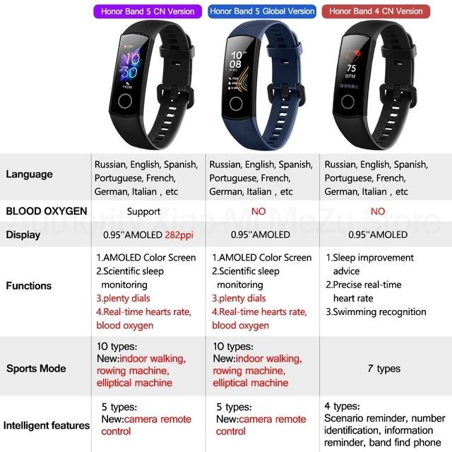 Original Huawei Honor Band 5 Smart Wristband Oximeter Touch Screen Magic Color Swim Detect Heart
