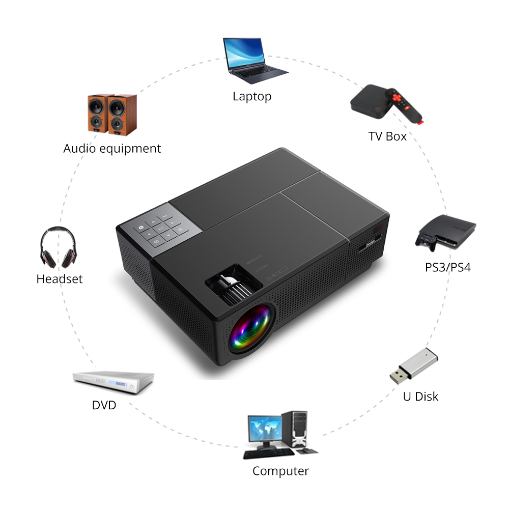 Image 5 - Everycom M9 CL770 Native 1080P Full HD 4K Projector LED Multimedia System Beamer 6500 Lumens HDMI*2 Auto Keystone Home CinemaLCD Projectors   -