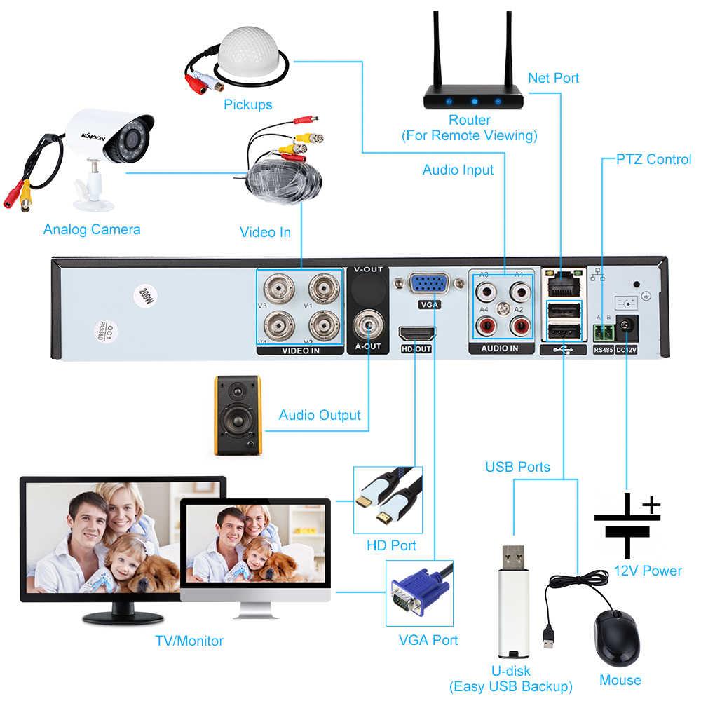 Kkmoon 4CH DVR 1080P H.264 4CH Digital Video Recorder dengan P2P Ponsel Remote Deteksi Gerak CCTV DVR Perekam untuk keamanan Rumah