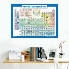 Periodic Table of the Elements Poster for Student School Science and Chemistry Classroom Office Home Banner Silk Posters