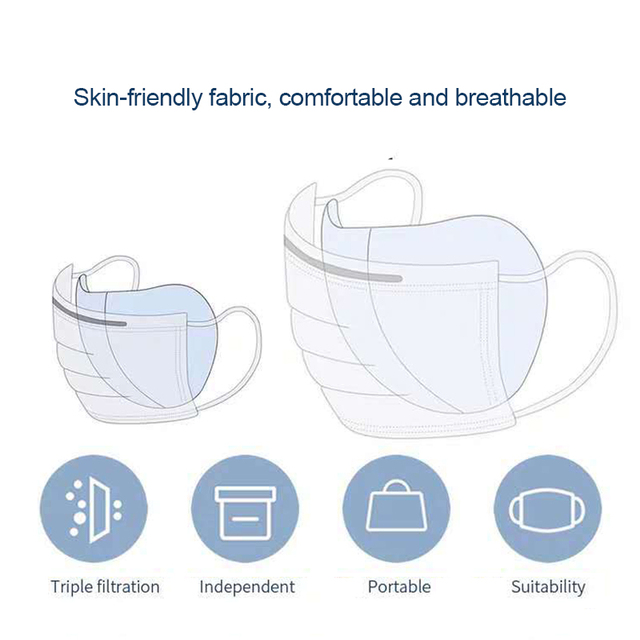 10/20 /50pcs Face Mask Filters PM2.5 Mouth Mask Anti Dust Mask Filter Windproof Mouth-muffle Bacteria Proof Flu Masks Access y 4