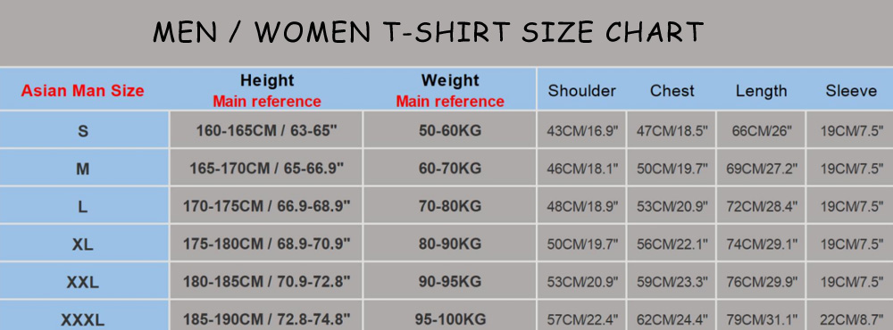 Lchf - Low Carb High Fat - Keto - Ketosis Black White Tshirt For Men Women Lchf Low Carb High Fat Keto Ketosis Diet Exercise