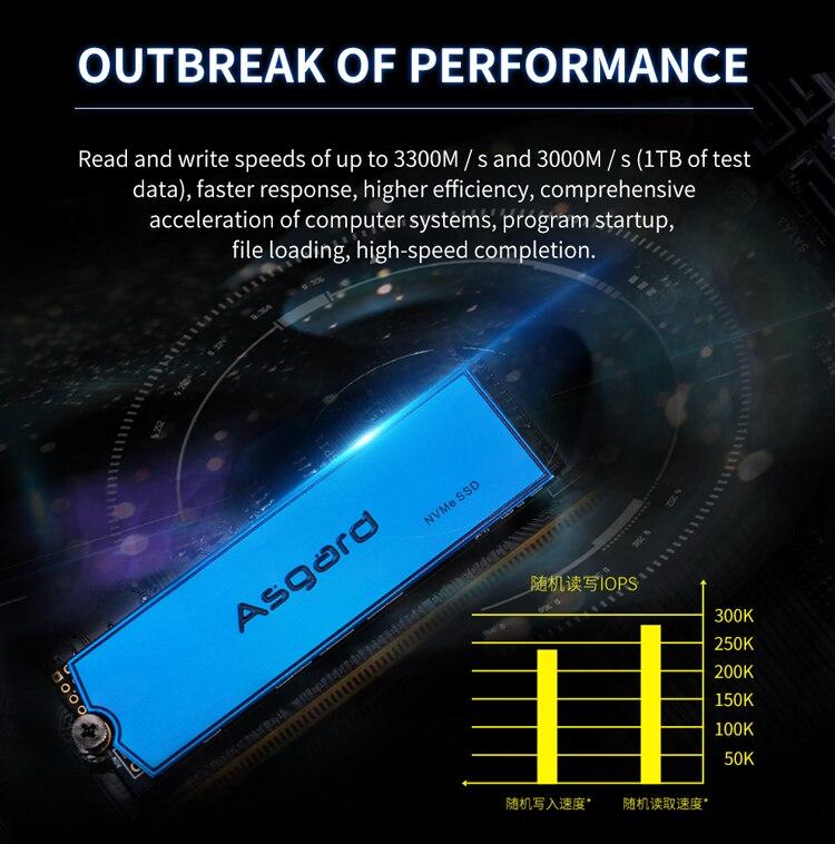 AN3-500G英文_03