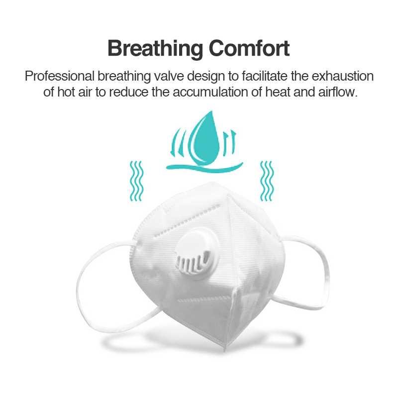 Random Color Maternity Anti-Radiation PM2.5 KN95 Respirator Antivirus Conora Virus Prevention Smog Smog Prevention Mask