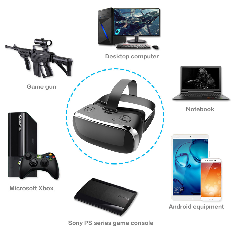 VR All-in-one Virtual Reality Headset 3D 2560*1440 Headset for PS4 one Game Console Android 5.1 4000mAh High Capacity 4