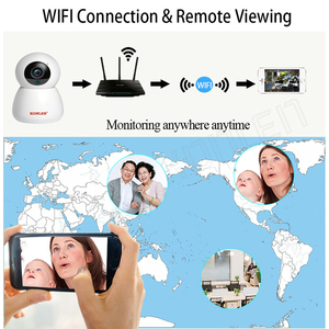 Image 5 - Tuya Camera WIFI IP Wireless Smart Life Compatible Google Home Assistant Alexa 1080P PTZ For House Security Surveillance Indoor