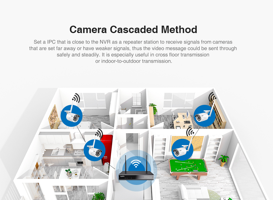 sistema de segurança vídeo hdmi nvr com