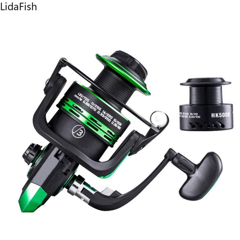 2020 High Speed Double Spool Spinning Fishing Reel 5.1:1/5.2:1 Gear Ratio Carp Fishing Reels Left/Right Hand Fishing Reel Wheels