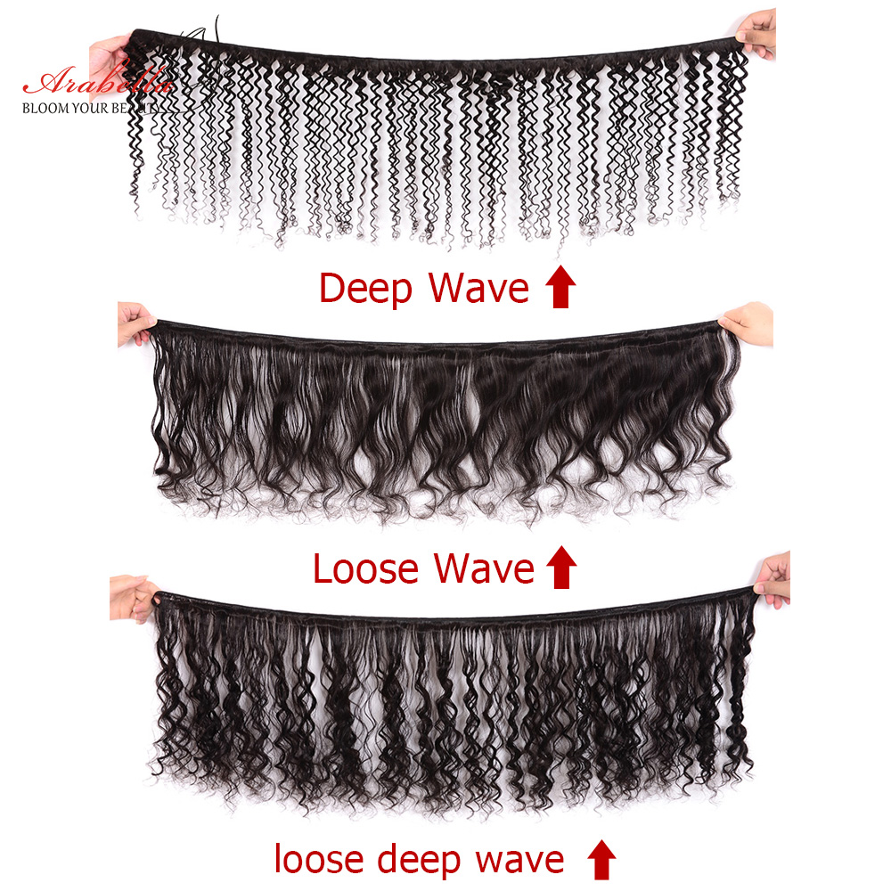 30 Inch  Wigs Loose Deep Wave Lace Front Wig Glueless 13*4 Front Wig  Arabella  Hair Deep Wave Wig 5