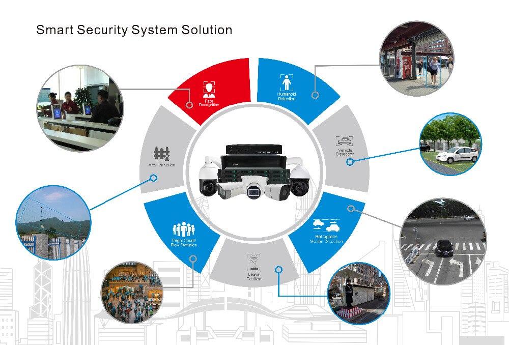 Smart camera system1