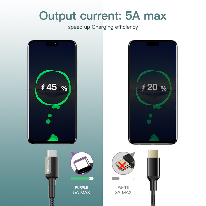 KUULAA 5A USB Type C Cable for Huawei Mate 20 Pro P20 Lite Supercharge USB C Fast Charging Cable Type-C Cable for Huawei P30 Pro 2