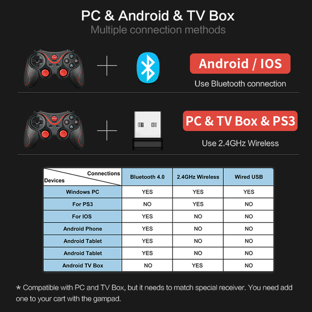 DATA FROG Bluetooth Wireless Gamepad Game Controller For PS3 TV PC Laptop Joystick 5