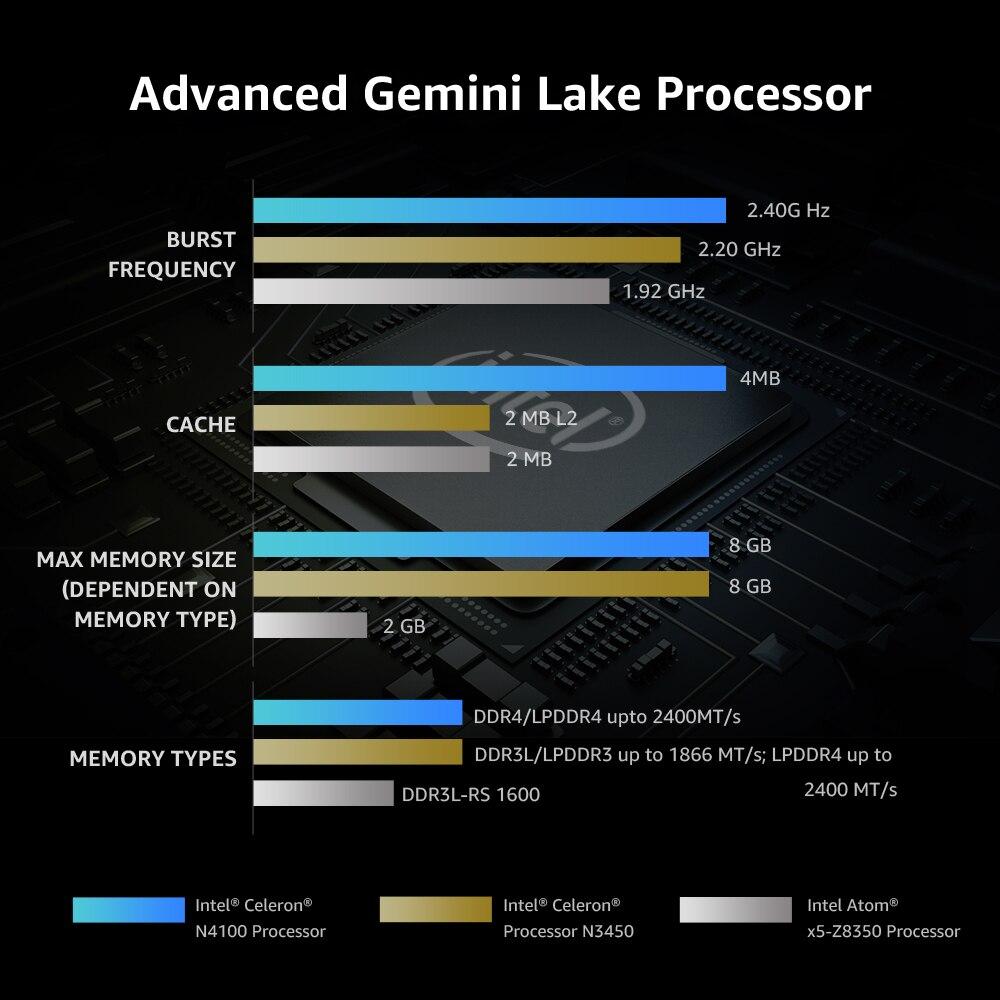 CHUWI LapBook Pro 14.1 Inch Intel Gemini-Lake N4100 Quad Core 8GB RAM 256GB SSD Windows 10  Laptop with Backlit Keyboard 2