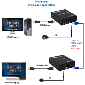 Image 4 - 150M HDMI IP Extender a través de RJ45 red Ethernet Cat6 Cat 6 6a Cable de extensión 1 TX 50 RX transmisor receptor IR UTP/STP