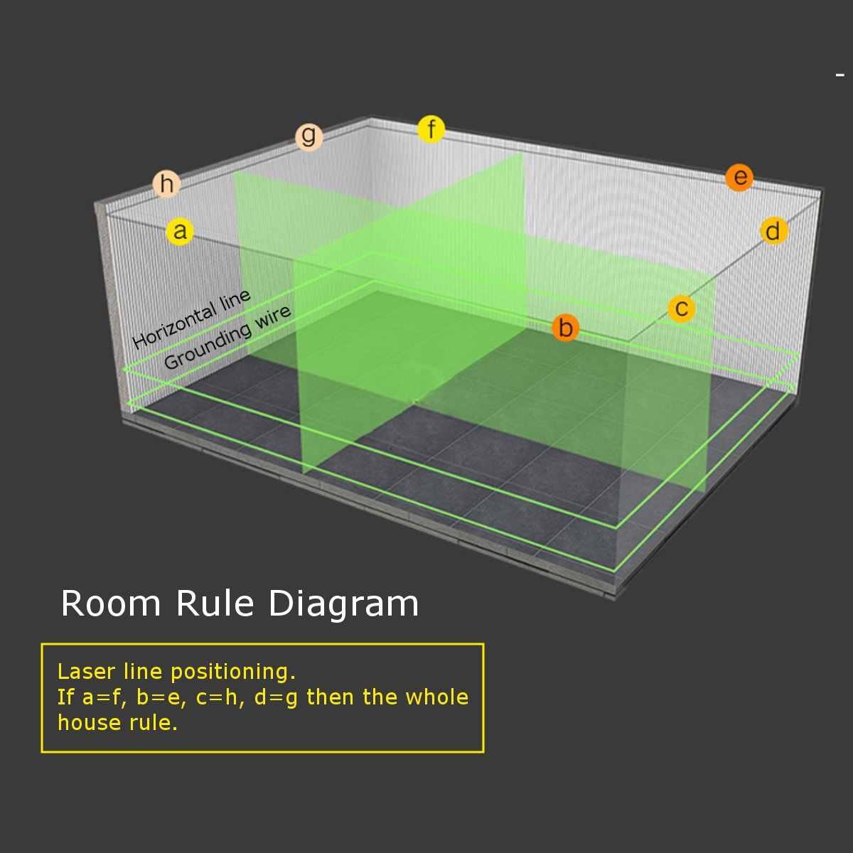 [SCHEMATICS_4HG]  16 Lines 4D Laser Level Green Laser Line Self Leveling 360 Degree  Horizontal & Vertical Powerful Cross Lines Outdoor| | - AliExpress | Laser Level 360 Wire Diagram |  | AliExpress