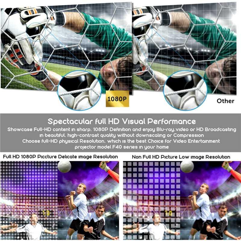 VIVIBright F40UP Volle HD 1080P Projektor 3D 4K Echt HD 2 + 16GB Android 6,0 WIFI bluetooth film video Projektor TV Stick PS4