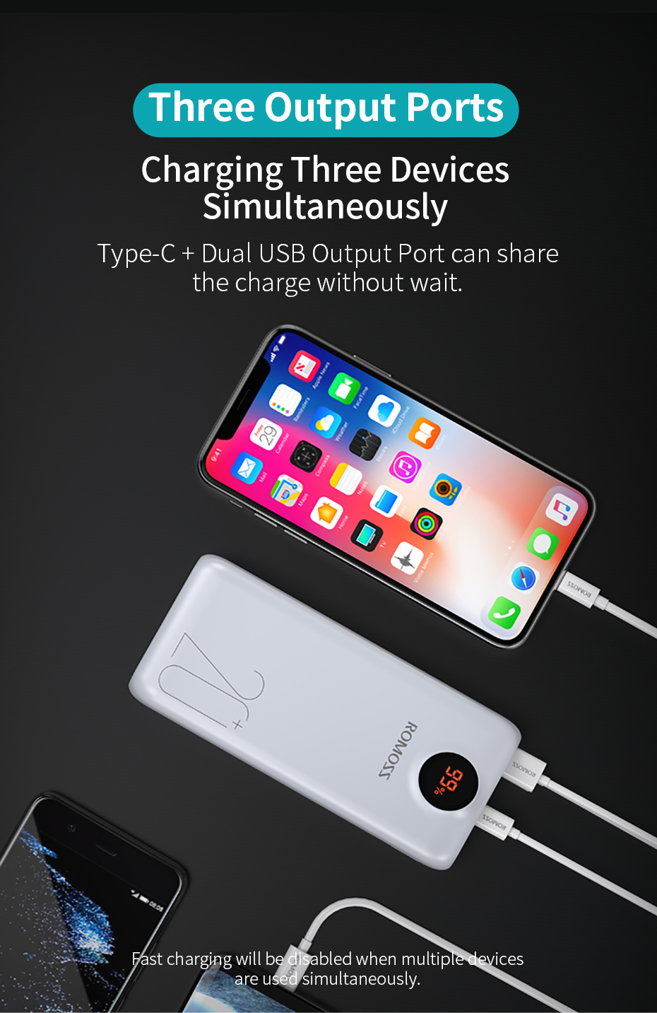 ROMOSS 20000mAh Power Bank 18W Type C Fast Charge and Portable