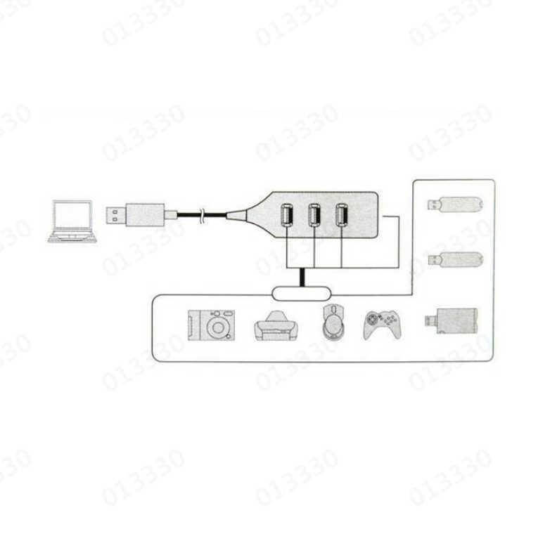 4 ميناء USB Hub USB 2.0 مرحبا السرعة 4 ميناء الفاصل مهايئ توزيع ل جهاز كمبيوتر شخصي دفتر جديد ل USB الفئران ، USB محركات الأقراص الصلبة المحمولة