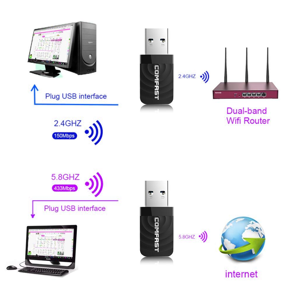 Dual Frequency 1300M Gigabit USB Mini Portable Unlimited Receiver CF-812AC USB WiFi Adapter- 1300Mbps USB Wireless Network WiFi