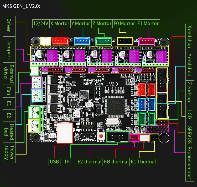 Mks Gen L V2 0   Mini 12864lcd Display   Tmc2208 Stepper