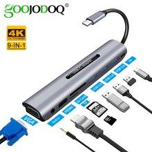 เคส GOOJODOQ 9 พอร์ต USB C HUB HDMI VGA RJ45 Gigabit Ethernet อะแดปเตอร์ Dock PD สำหรับ MacBook Pro air หลายประเภท C HUB