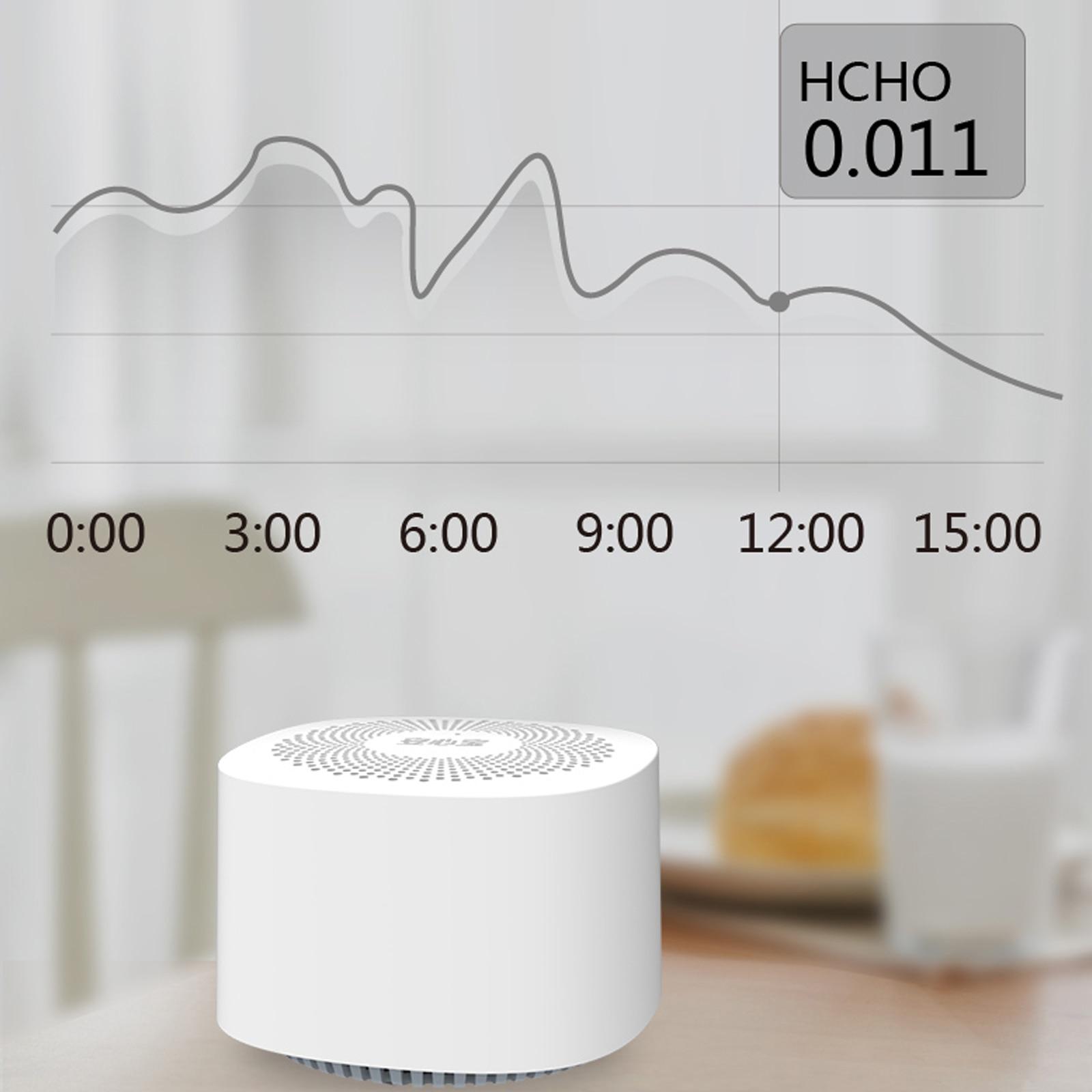 Углекислый газ CO2 детектор мониторинга качества воздуха Формальдегид детектор TVOC отравления угарным газом Мощность Крытый формальдегида т...