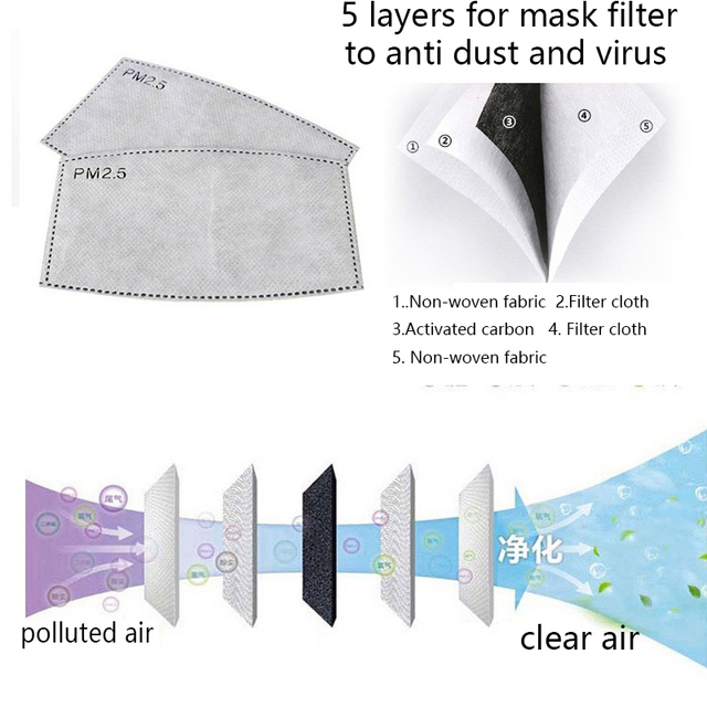 Cotton PM2.5 Black Mouth Mask Anti Dust Pollution Mask Activated Carbon Filter Mouth-muffle Bacteria Proof Flu Face masks 2