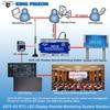 4G RTU LED תצוגה מרחוק ניטור מערכת פתרון