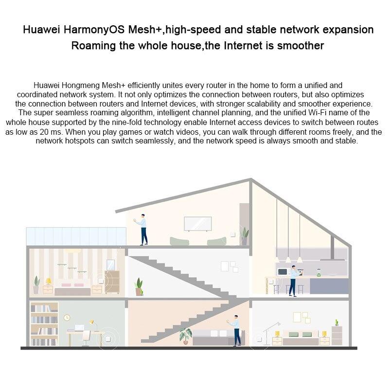 Original HUAWEI Router H6