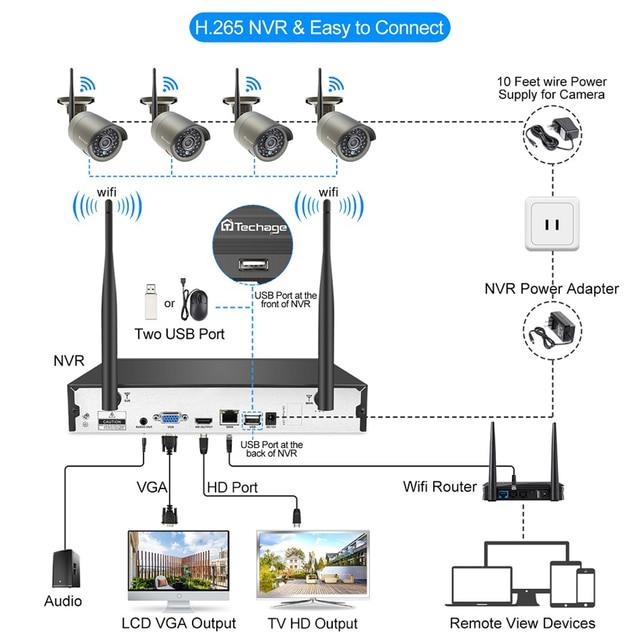 Купить камера наружного видеонаблюдения techage h265 беспроводной сетевой картинки цена