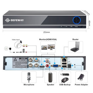 Image 2 - DEFEWAY Video Surveillance DVR Kit 8CH 1080P HD Security CCTV Camera System Outdoor 4pcs 2MP Bullet Camera Night Vision DVR Kit